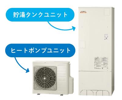 エコキュートは、ヒートポンプユニットと貯湯ユニットからなります。