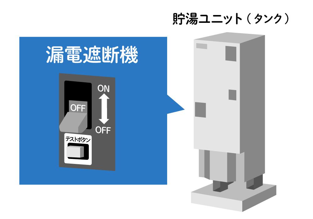 エコキュートの漏電遮断器