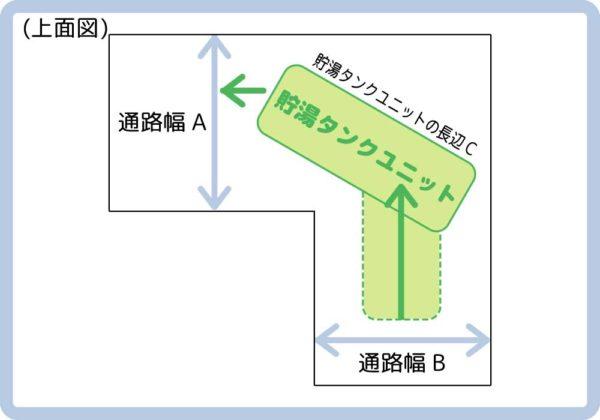 貯湯タンクユニットの搬入経路
