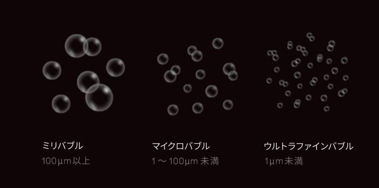 バブルサイズの違い